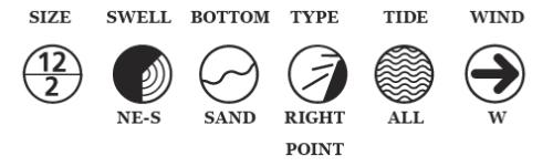 Kira symbols