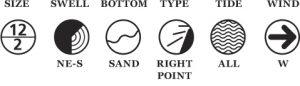 snapper rocks symbols
