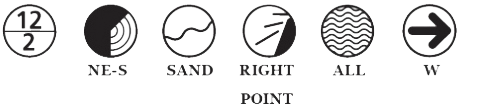Kirra symbols
